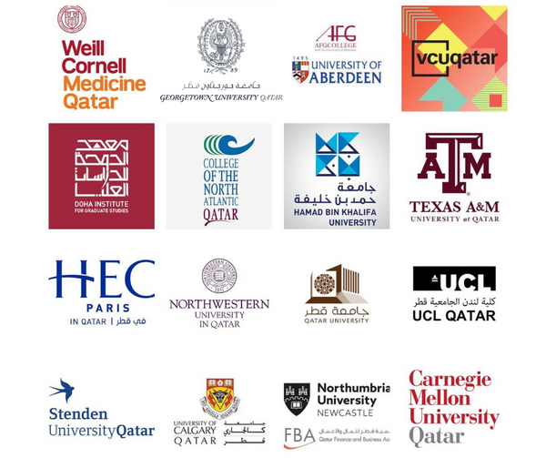 The Remarkable Rise of Higher Education in Qatar